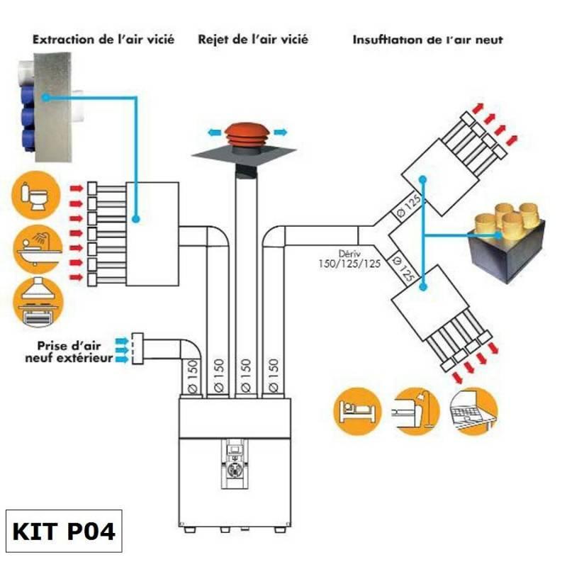 kit accessoire pour vmc double flux unelvent kit p04. Black Bedroom Furniture Sets. Home Design Ideas