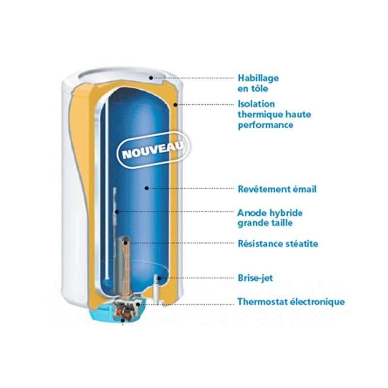 chauffe eau 233 lectrique 75 litres atlantic z 233 n 233 o vertical mural