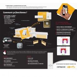 Interface wifi Somfy pour pilotage climatiseur Hitachi