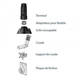 Kit Renolux condensation Ø80/125 sortie cheminée Ubbink
