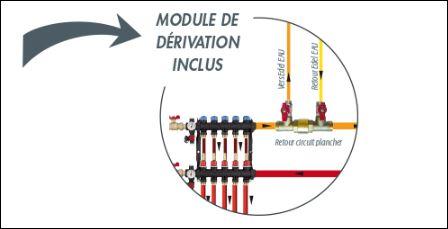 Module de dérivation inclus